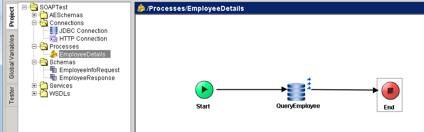 create process EmployeeDetails