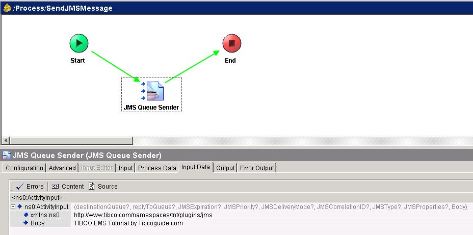 jms queue sender input data