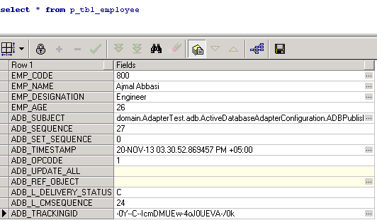 p_tbl_employee data with C status