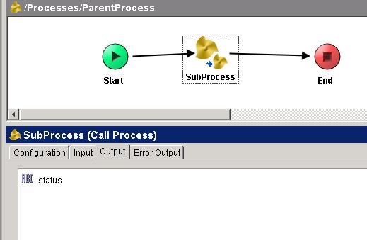 parent process output