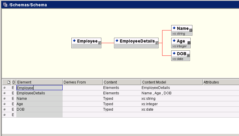 Difference Between Parse XML And Render XML Activity In TIBCO