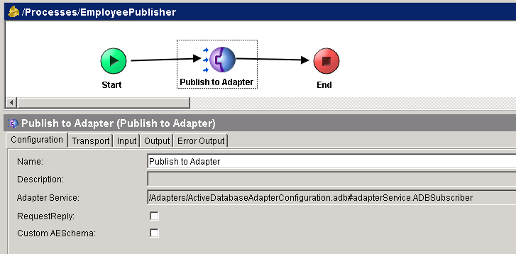 publish to adapter configuration