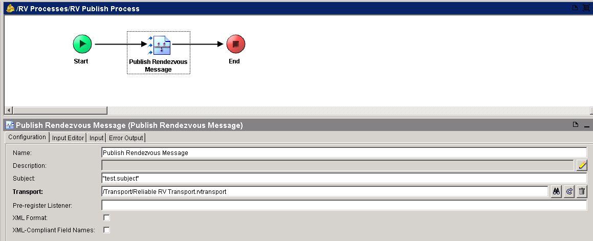 publish reliable rv message configuration
