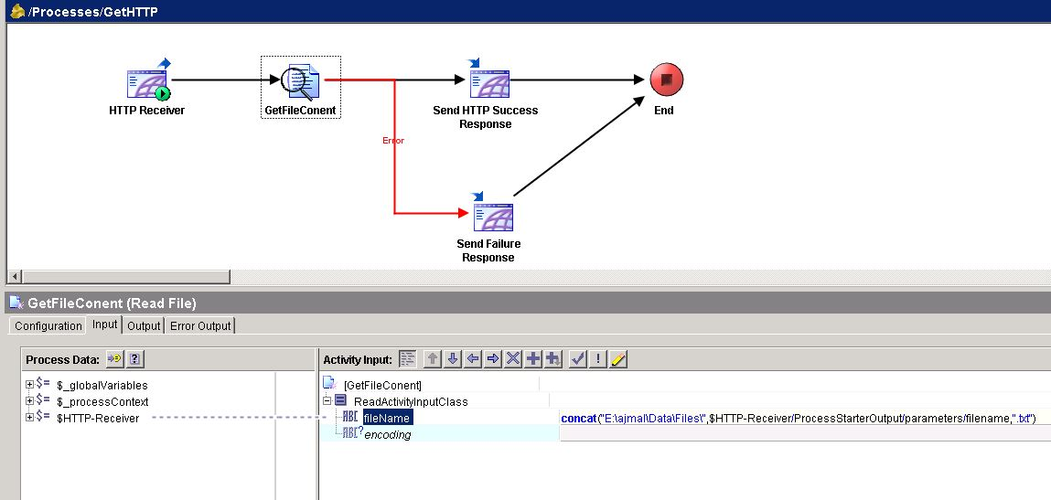 tibco http get read file input mapping