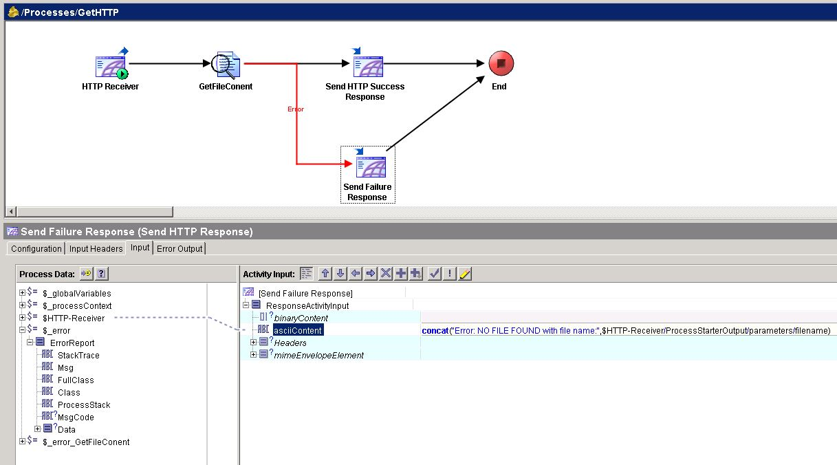 tibco http get response input mapping for error