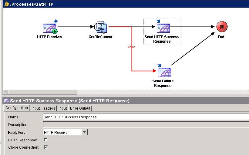 tibco http get send response configuration