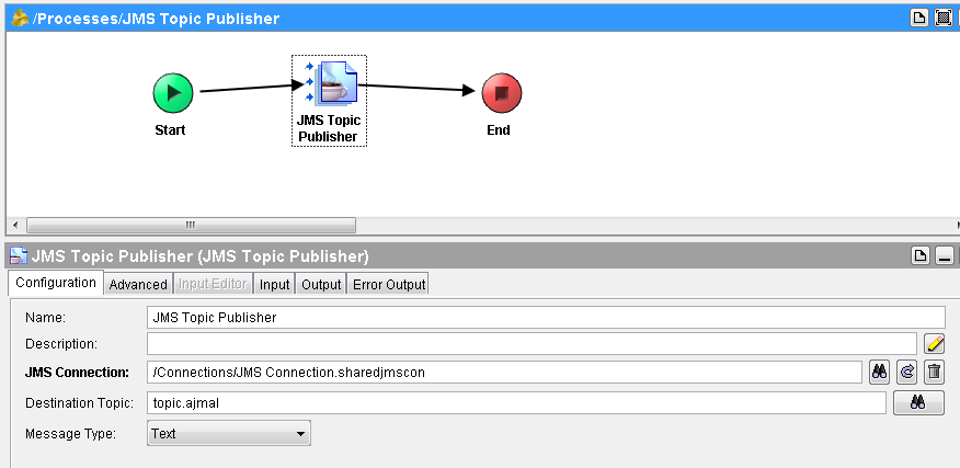 tibco jms topic publisher configuration