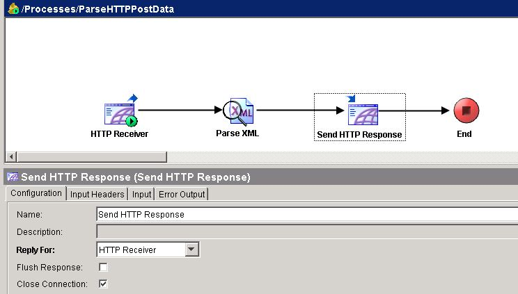 tibco post http data send http response configuration