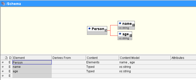 TIBCO XML Instance: How to Create XML From XSD | TutorialsPedia
