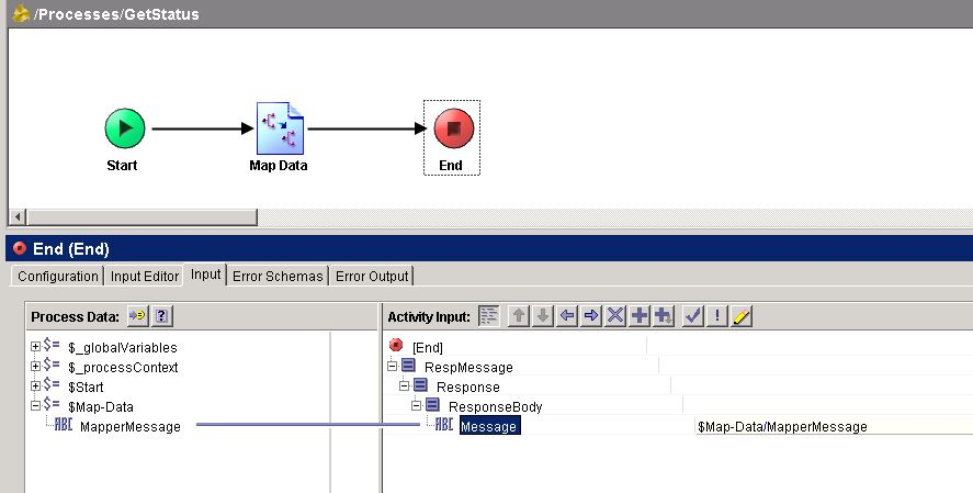 tibco soap jms service end activity wsdl mapping