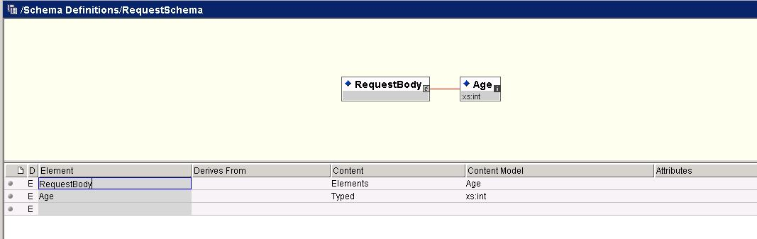 tibco soap jms service request schema