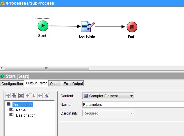 tibco group loop sub process