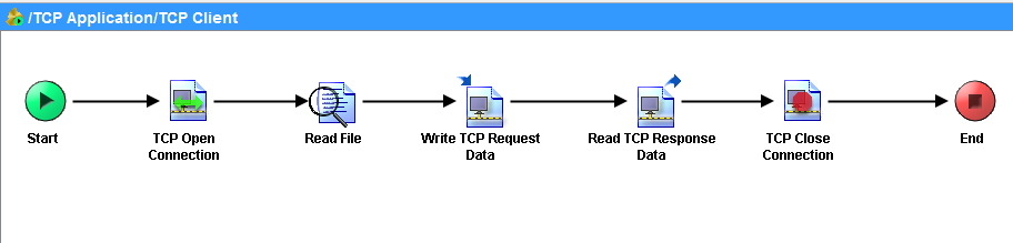 Tibco TCP Client process design