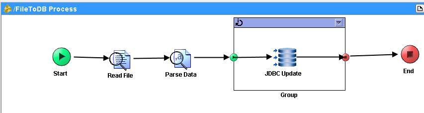 tibco parse data process screenshot