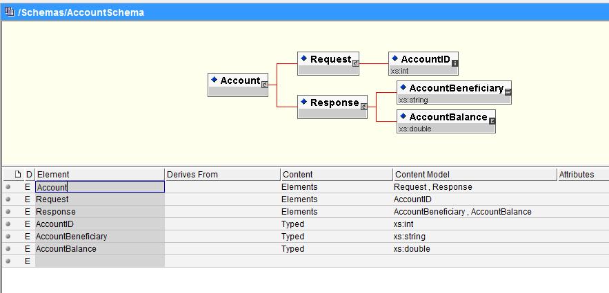 tibco restful web service schema