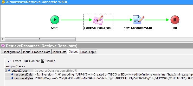 test tibco retrieve wsdl resource