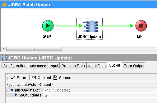 designer tester jdbc batch update