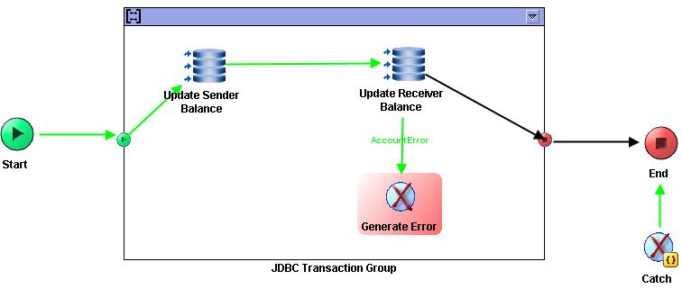 jdbc update generate error