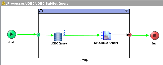 tester jdbc subset query