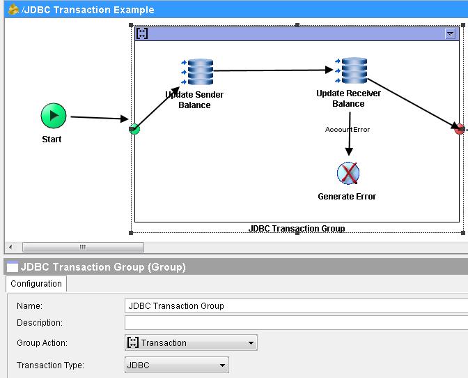 tibco jdbc transaction group example