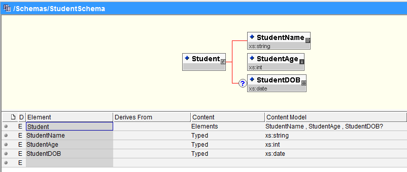 tibco project library schema