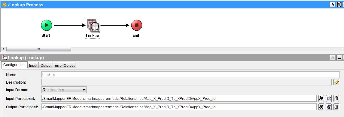 smart mapper lookup configuraiton