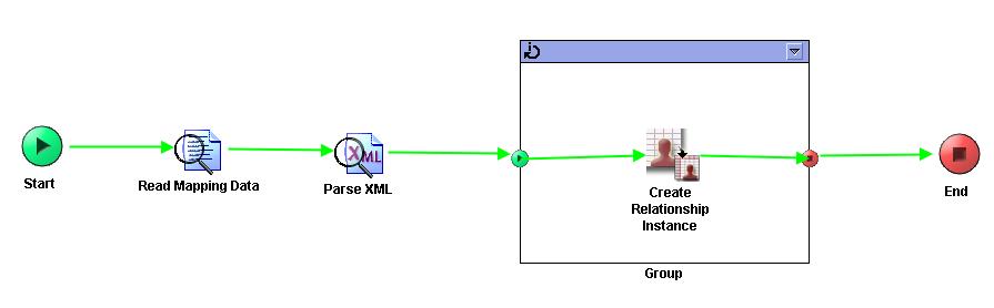 tester load data in smart mapper