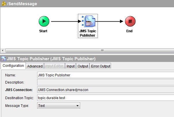 tibco jms send message to a topic for durable subscriber